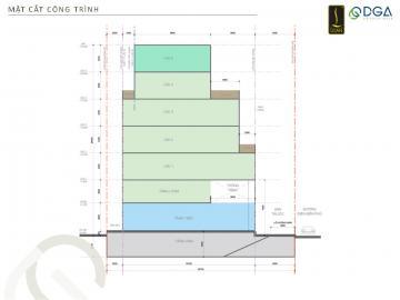 Động thổ khởi công dự án Doctor Loan Office Building